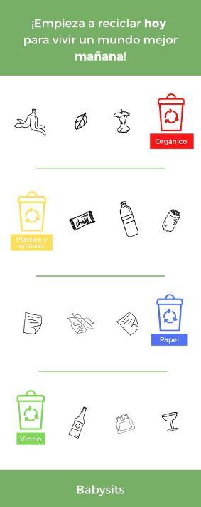 Sostenibilidad con niños, clasificación del reciclaje